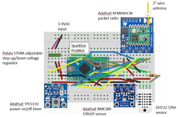 Arduino-Based Packet Radio Weather Station